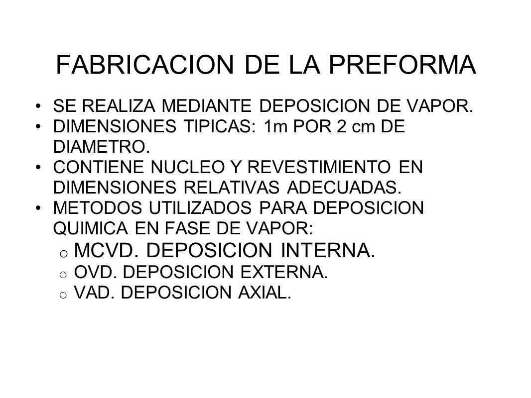 FABRICACION DE LA PREFORMA SE REALIZA MEDIANTE DEPOSICION DE VAPOR.