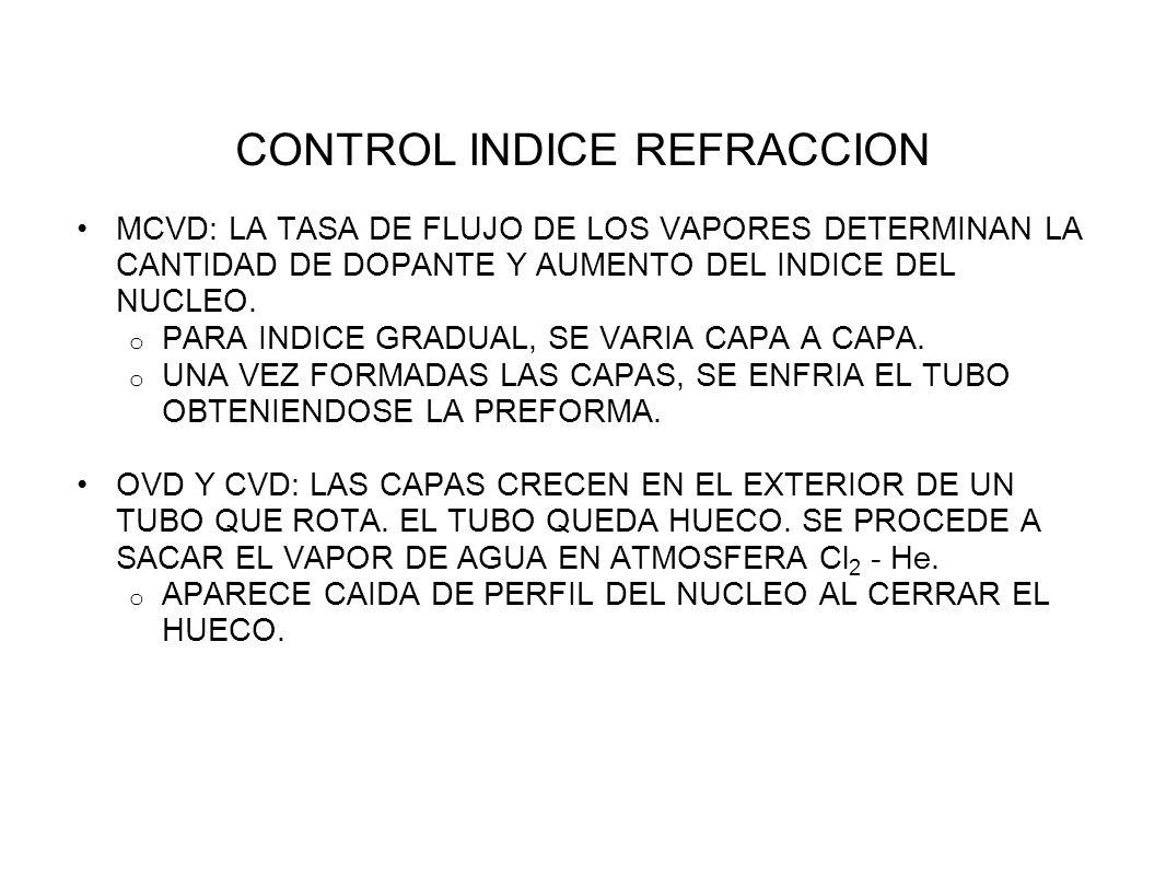 CONTROL INDICE REFRACCION MCVD: LA TASA DE FLUJO DE LOS VAPORES DETERMINAN LA CANTIDAD DE DOPANTE Y AUMENTO DEL INDICE DEL NUCLEO.