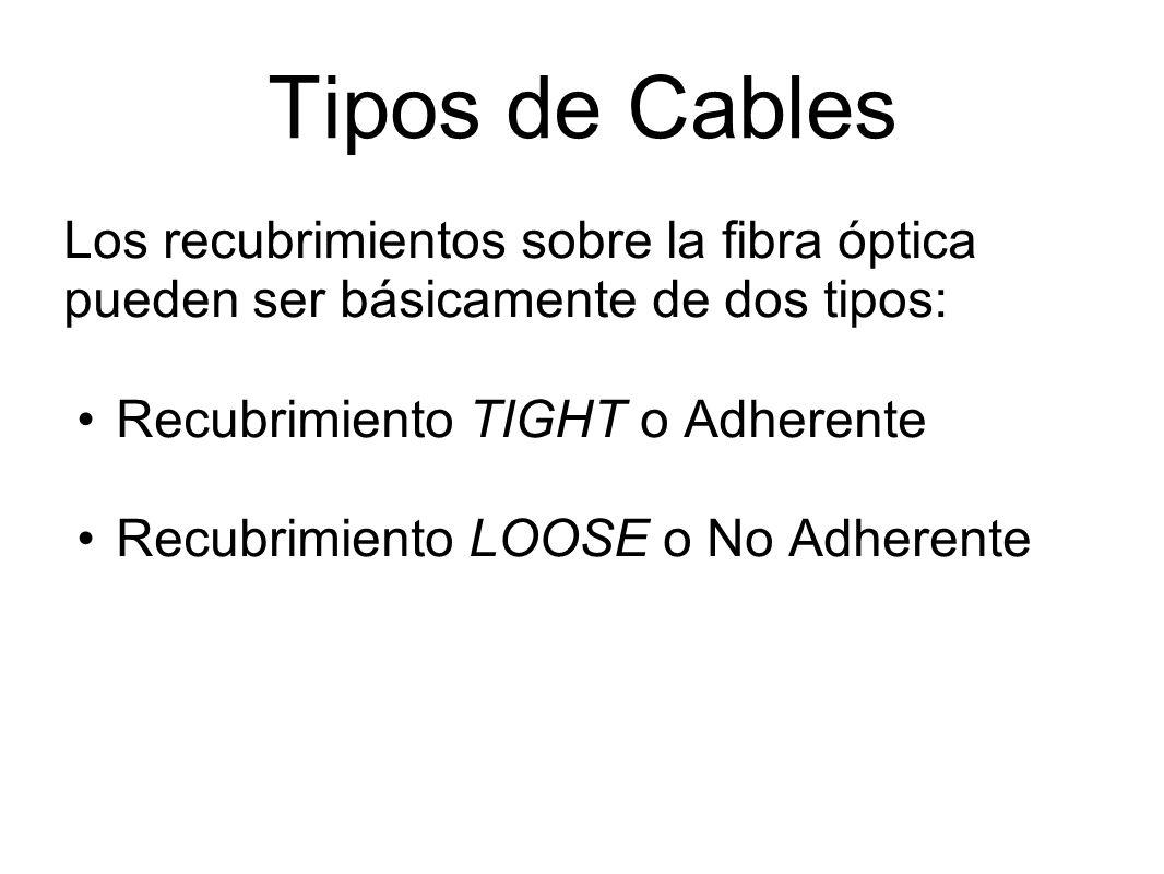 Los recubrimientos sobre la fibra óptica pueden ser básicamente de dos tipos: Recubrimiento TIGHT o Adherente Recubrimiento LOOSE o No Adherente