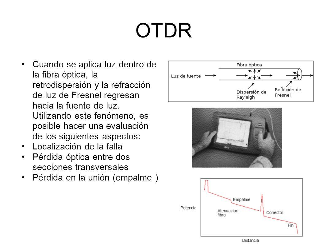 OTDR Cuando se aplica luz dentro de la fibra óptica, la retrodispersión y la refracción de luz de Fresnel regresan hacia la fuente de luz.