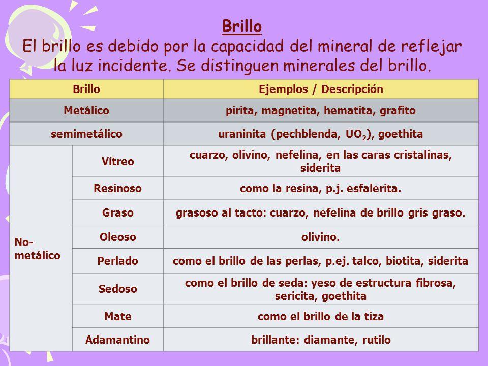 Brillo El brillo es debido por la capacidad del mineral de reflejar la luz incidente. Se distinguen minerales del brillo. BrilloEjemplos / Descripción