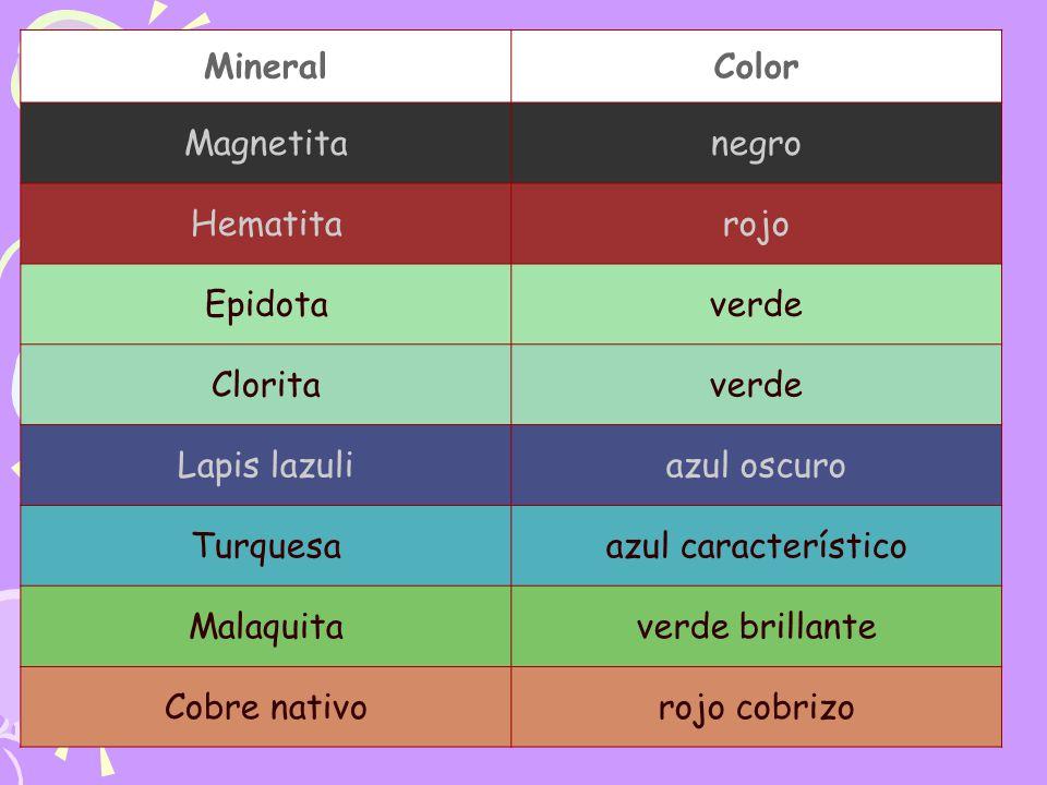 MineralColor Magnetitanegro Hematitarojo Epidotaverde Cloritaverde Lapis lazuliazul oscuro Turquesaazul característico Malaquitaverde brillante Cobre