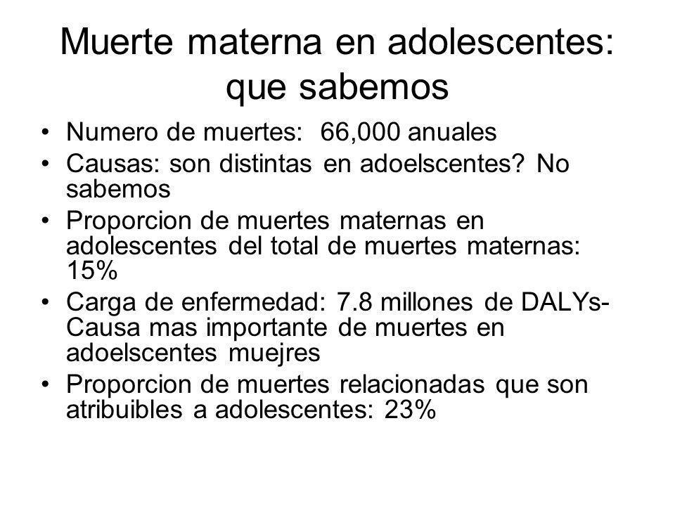 Muerte materna en adolescentes: que sabemos Numero de muertes: 66,000 anuales Causas: son distintas en adoelscentes? No sabemos Proporcion de muertes