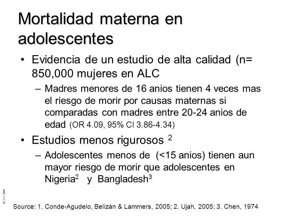 08_XXX_MM7 Mortalidad materna en adolescentes Evidencia de un estudio de alta calidad (n= 850,000 mujeres en ALC –Madres menores de 16 anios tienen 4