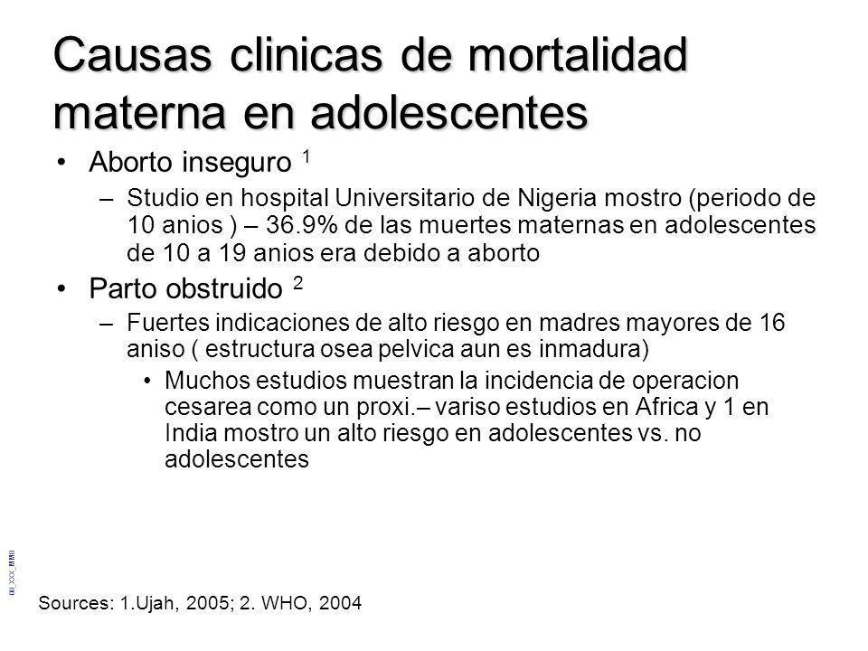 08_XXX_MM9 Mortalidad materna en adolescentes (2) En El Salvador el estudio RAMOS prospectivo (2006-7), mostro que sobre el 25% de muertes era en mujeres entre 15-19 anios de edad Source: Ministerio de Salud El Salvador, Estudio Línea Base de Mortalidad Materna, 6/05-5/06