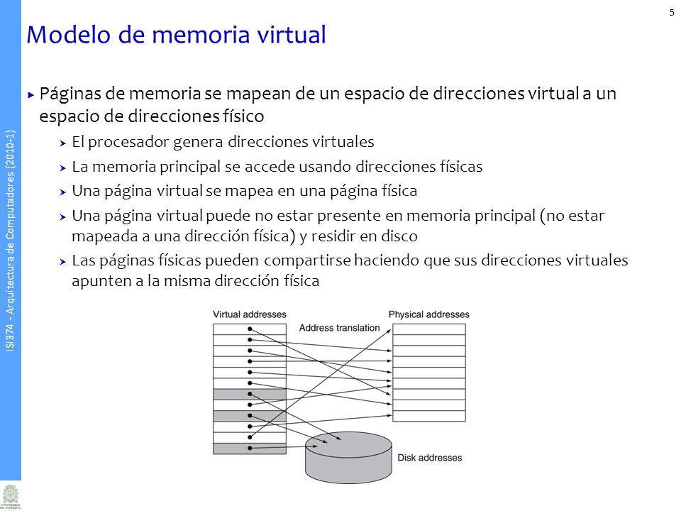 ISI374 - Arquitectura de Computadores (2010-1) Modelo de memoria virtual 5 Páginas de memoria se mapean de un espacio de direcciones virtual a un espa