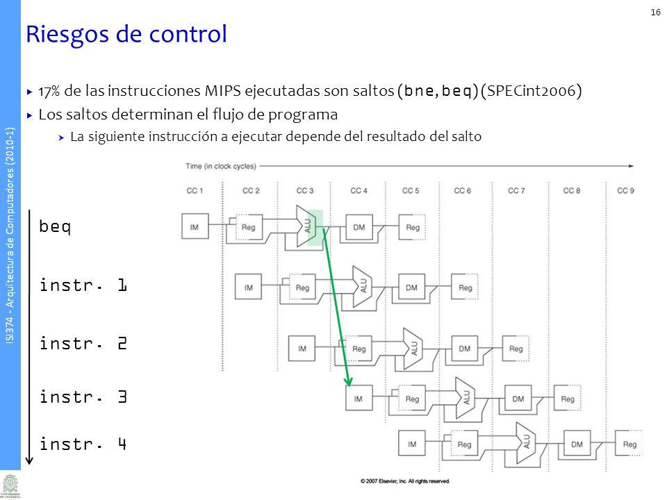 ISI374 - Arquitectura de Computadores (2010-1) Riesgos de control 17% de las instrucciones MIPS ejecutadas son saltos ( bne, beq ) (SPECint2006) Los s