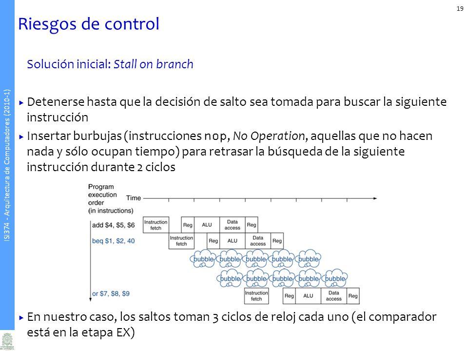 ISI374 - Arquitectura de Computadores (2010-1) Riesgos de control Solución inicial: Stall on branch Detenerse hasta que la decisión de salto sea tomad