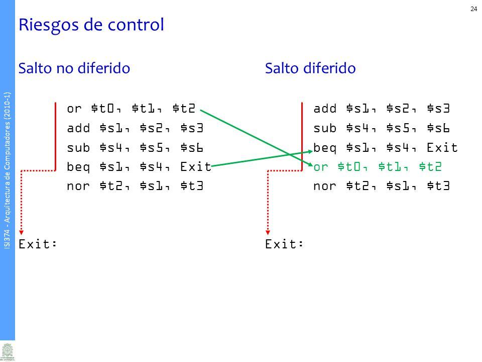 ISI374 - Arquitectura de Computadores (2010-1) Riesgos de control 24 Salto no diferido or $t0, $t1, $t2 add $s1, $s2, $s3 sub $s4, $s5, $s6 beq $s1, $