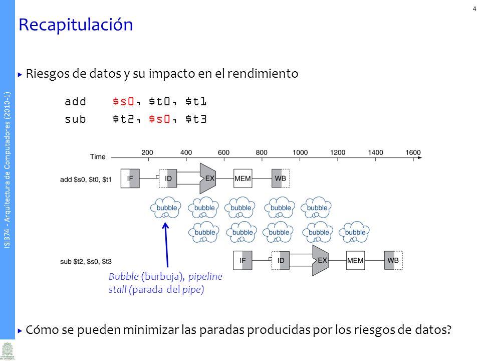 ISI374 - Arquitectura de Computadores (2010-1) Recapitulación Riesgos de datos y su impacto en el rendimiento add$s0, $t0, $t1 sub$t2, $s0, $t3 Cómo s