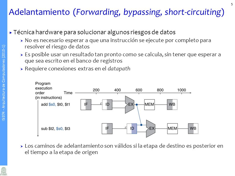 ISI374 - Arquitectura de Computadores (2010-1) Adelantamiento (Forwarding, bypassing, short-circuiting) Técnica hardware para solucionar algunos riesg