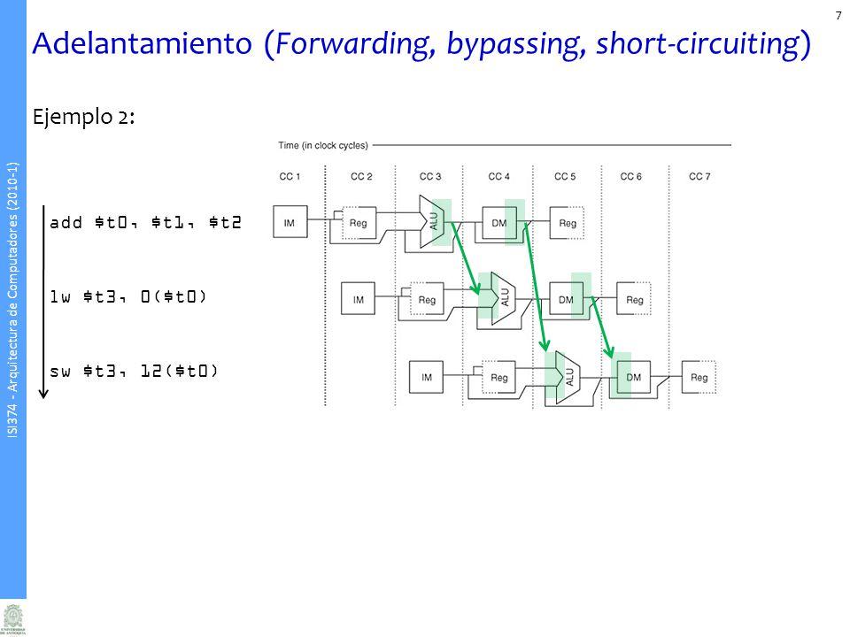ISI374 - Arquitectura de Computadores (2010-1) Ejemplo 2: add $t0, $t1, $t2 lw $t3, 0($t0) sw $t3, 12($t0) Adelantamiento (Forwarding, bypassing, shor