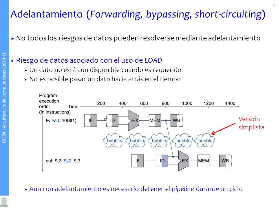 ISI374 - Arquitectura de Computadores (2010-1) No todos los riesgos de datos pueden resolverse mediante adelantamiento Riesgo de datos asociado con el