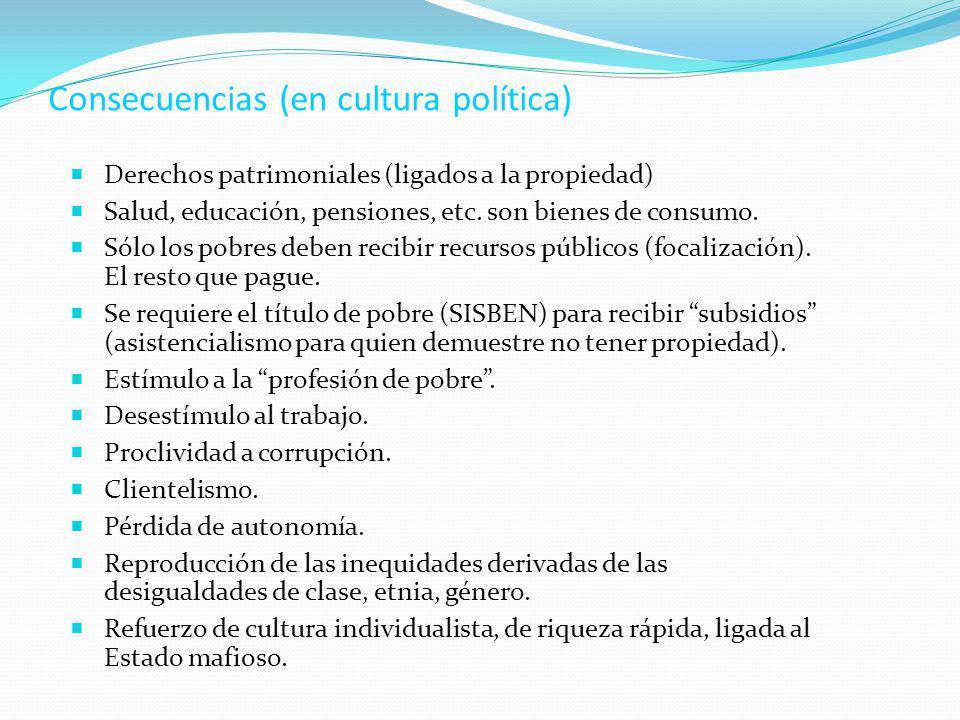 Consecuencias (en cultura política) Derechos patrimoniales (ligados a la propiedad) Salud, educación, pensiones, etc. son bienes de consumo. Sólo los