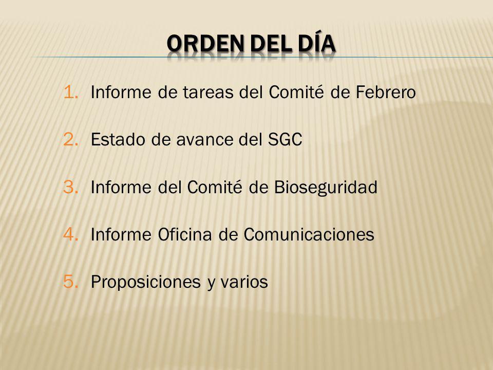1. Informe de tareas del Comité de Febrero 2. Estado de avance del SGC 3. Informe del Comité de Bioseguridad 4. Informe Oficina de Comunicaciones 5. P