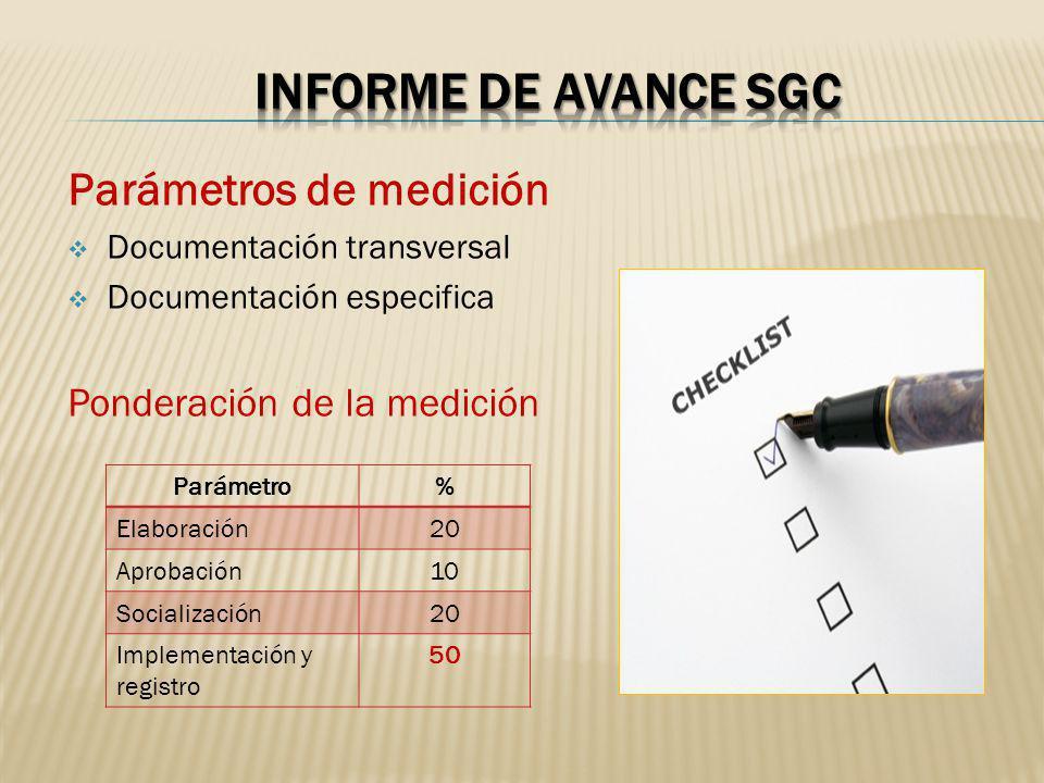 Parámetros de medición Documentación transversal Documentación especifica Ponderación de la medición Parámetro% Elaboración20 Aprobación10 Socializaci