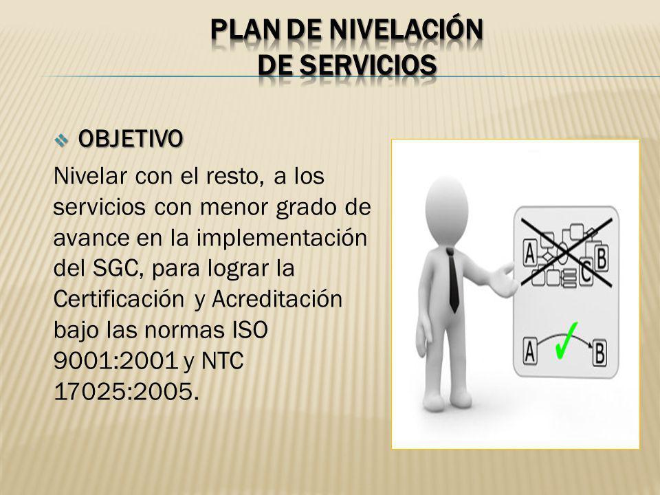 OBJETIVO OBJETIVO Nivelar con el resto, a los servicios con menor grado de avance en la implementación del SGC, para lograr la Certificación y Acredit