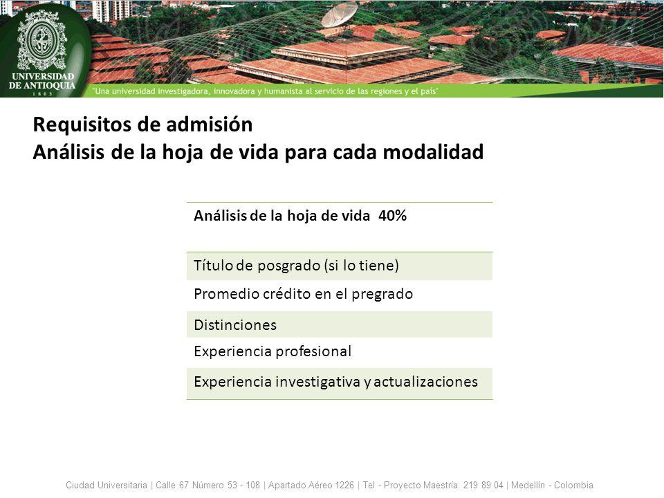 Requisitos de admisión Análisis de la hoja de vida para cada modalidad Análisis de la hoja de vida 40% Título de posgrado (si lo tiene) Promedio crédi