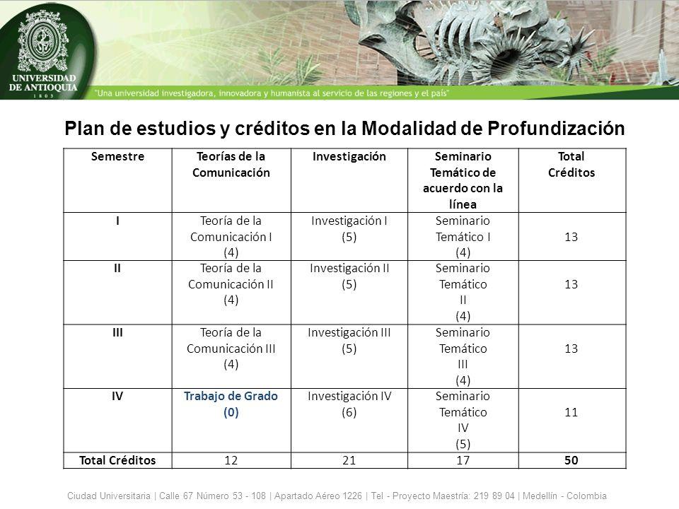 Plan de estudios y créditos en la Modalidad de Profundización Ciudad Universitaria | Calle 67 Número 53 - 108 | Apartado Aéreo 1226 | Tel - Proyecto M