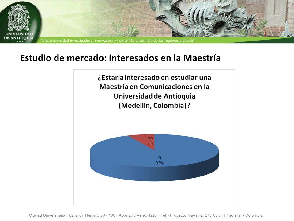 Ciudad Universitaria | Calle 67 Número 53 - 108 | Apartado Aéreo 1226 | Tel - Proyecto Maestría: 219 89 04 | Medellín - Colombia Estudio de mercado: i