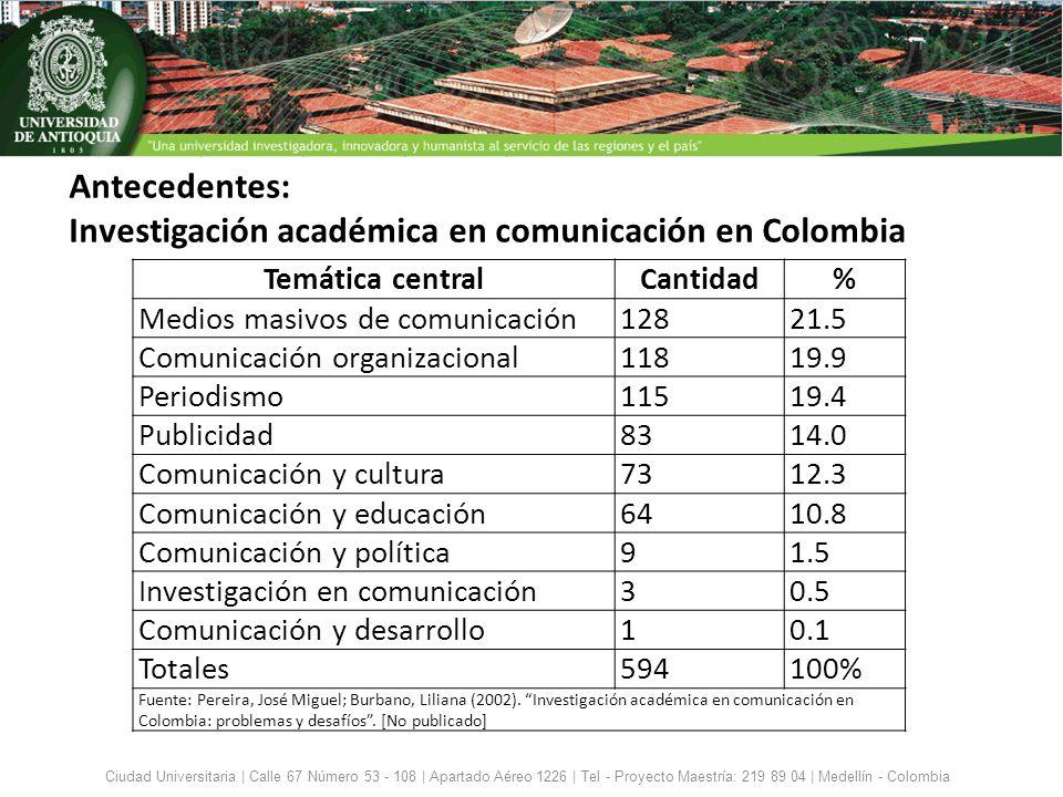 Ciudad Universitaria | Calle 67 Número 53 - 108 | Apartado Aéreo 1226 | Tel - Proyecto Maestría: 219 89 04 | Medellín - Colombia Plan de estudios y créditos en la Modalidad de Investigación SemestreTeorías de la Comunicación InvestigaciónSeminario Temático de acuerdo a la línea Total Créditos ITeoría de la Comunicación I (4) Investigación I (6) Seminario Temático I (4) 14 IITeoría de la Comunicación II (4) Investigación II (6) Seminario Temático II (4) 14 IIITeoría de la Comunicación III (4) Investigación III (6) Seminario Temático III (4) 14 IVTrabajo de Grado (0) Investigación IV (12)12 Total Créditos12301254