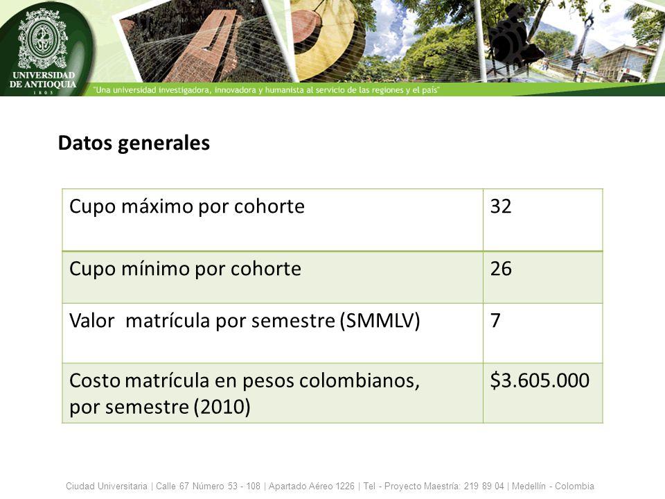 Datos generales Cupo máximo por cohorte32 Cupo mínimo por cohorte26 Valor matrícula por semestre (SMMLV)7 Costo matrícula en pesos colombianos, por se