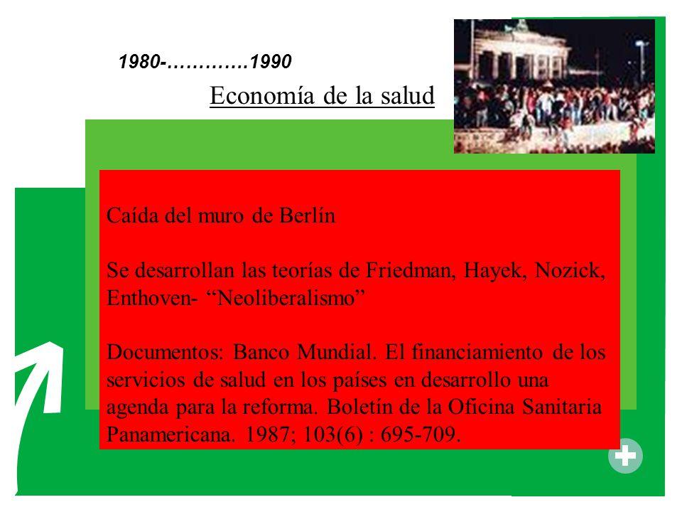 1980-………….1990 Caída del muro de Berlín Se desarrollan las teorías de Friedman, Hayek, Nozick, Enthoven- Neoliberalismo Documentos: Banco Mundial. El