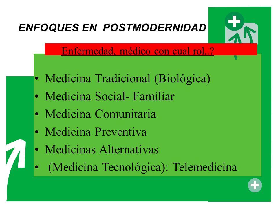 ENFOQUES EN POSTMODERNIDAD Medicina Tradicional (Biológica) Medicina Social- Familiar Medicina Comunitaria Medicina Preventiva Medicinas Alternativas