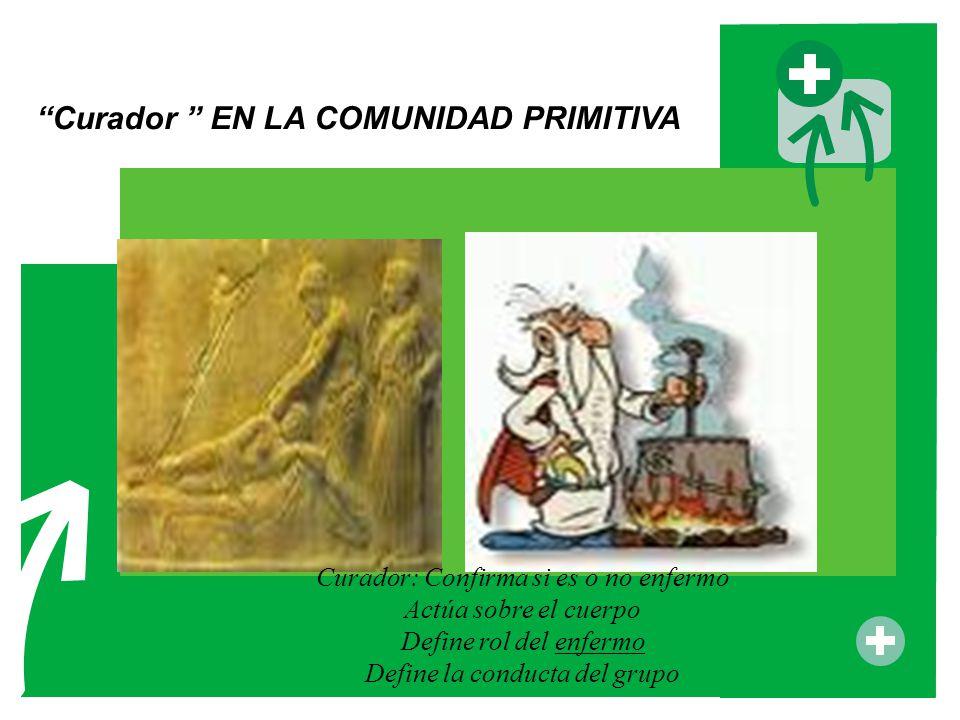 Curador EN LA COMUNIDAD PRIMITIVA Curador: Confirma si es o no enfermo Actúa sobre el cuerpo Define rol del enfermo Define la conducta del grupo