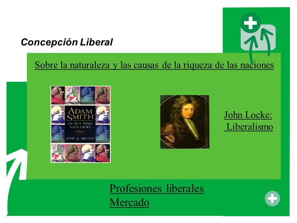 Sobre la naturaleza y las causas de la riqueza de las naciones John Locke: Liberalismo Profesiones liberales Mercado
