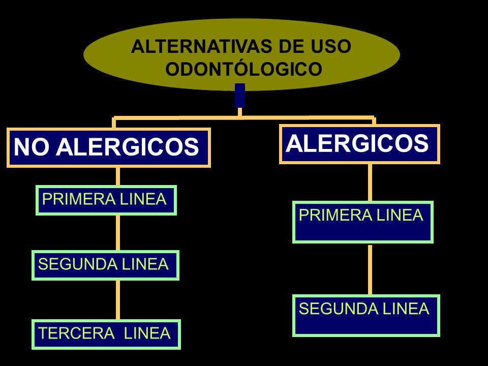 PRIMERA LINEA SEGUNDA LINEA TERCERA LINEA ALERGICOS ALTERNATIVAS DE USO ODONTÓLOGICO NO ALERGICOS PRIMERA LINEA SEGUNDA LINEA