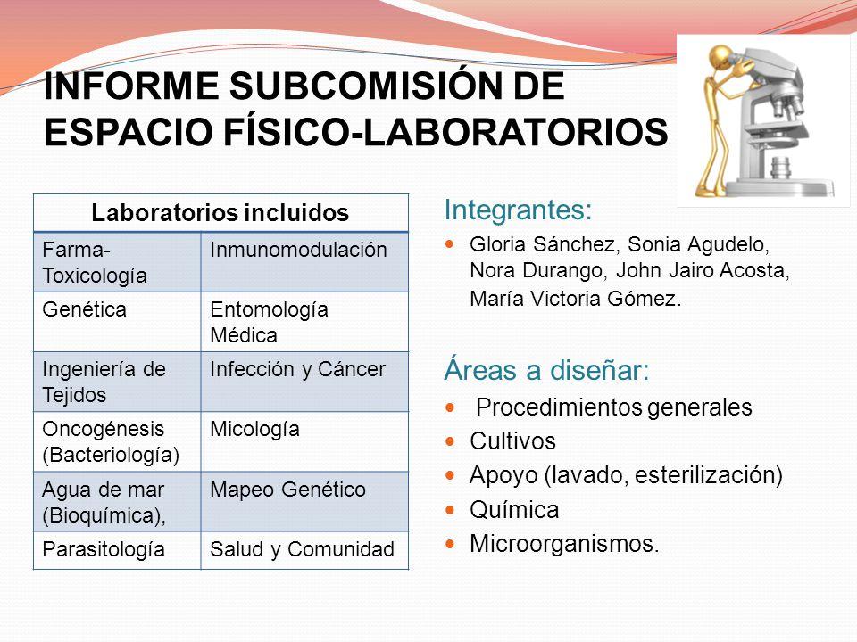 INFORME SUBCOMISIÓN DE ESPACIO FÍSICO-LABORATORIOS Laboratorios incluidos Farma- Toxicología Inmunomodulación GenéticaEntomología Médica Ingeniería de