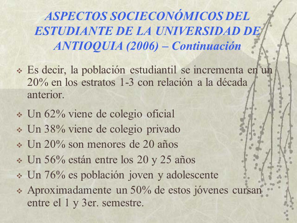 ASPECTOS SOCIECONÓMICOS DEL ESTUDIANTE DE LA UNIVERSIDAD DE ANTIOQUIA (2006) – Continuación Es decir, la población estudiantil se incrementa en un 20% en los estratos 1-3 con relación a la década anterior.