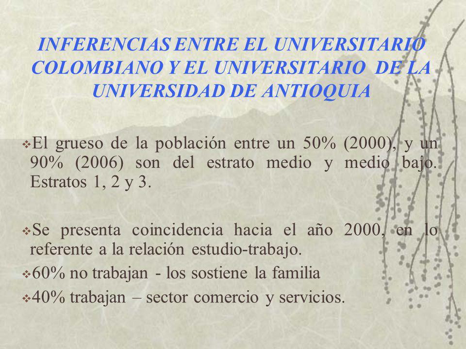 INFERENCIAS ENTRE EL UNIVERSITARIO COLOMBIANO Y EL UNIVERSITARIO DE LA UNIVERSIDAD DE ANTIOQUIA El grueso de la población entre un 50% (2000), y un 90% (2006) son del estrato medio y medio bajo.