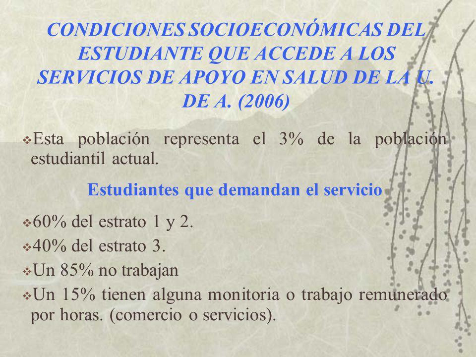 CONDICIONES SOCIOECONÓMICAS DEL ESTUDIANTE QUE ACCEDE A LOS SERVICIOS DE APOYO EN SALUD DE LA U.