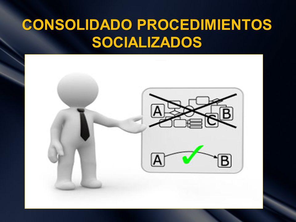 CONSOLIDADO PROCEDIMIENTOS SOCIALIZADOS