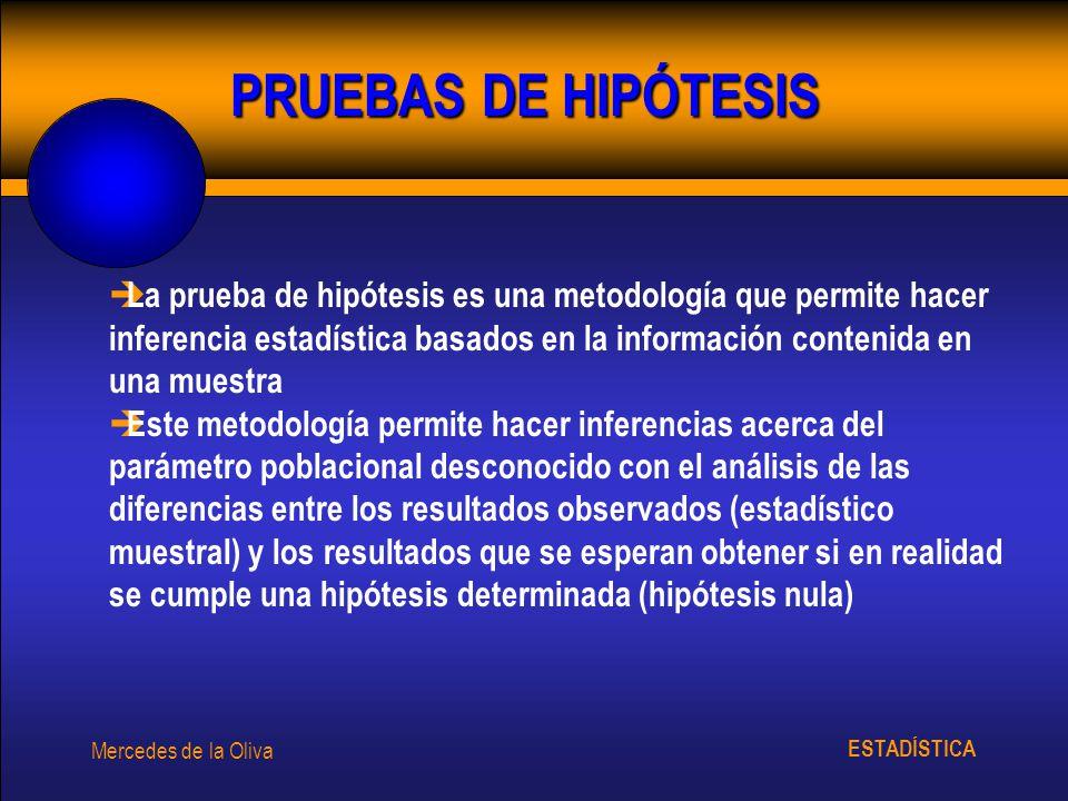 ESTADÍSTICA Mercedes de la Oliva PRUEBAS DE HIPÓTESIS è La prueba de hipótesis es una metodología que permite hacer inferencia estadística basados en