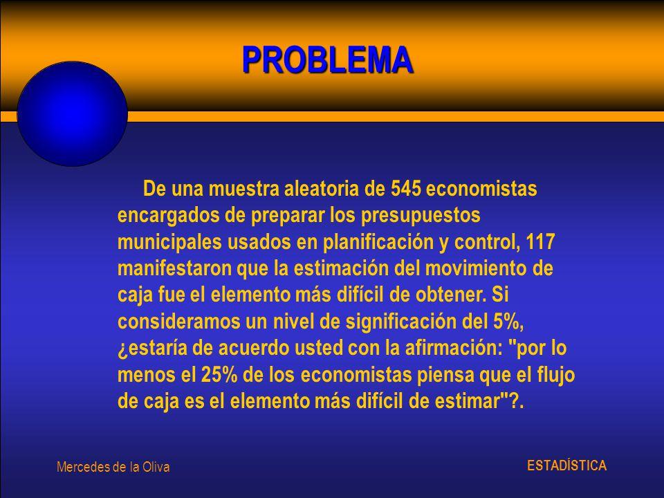 ESTADÍSTICA Mercedes de la Oliva De una muestra aleatoria de 545 economistas encargados de preparar los presupuestos municipales usados en planificación y control, 117 manifestaron que la estimación del movimiento de caja fue el elemento más difícil de obtener.