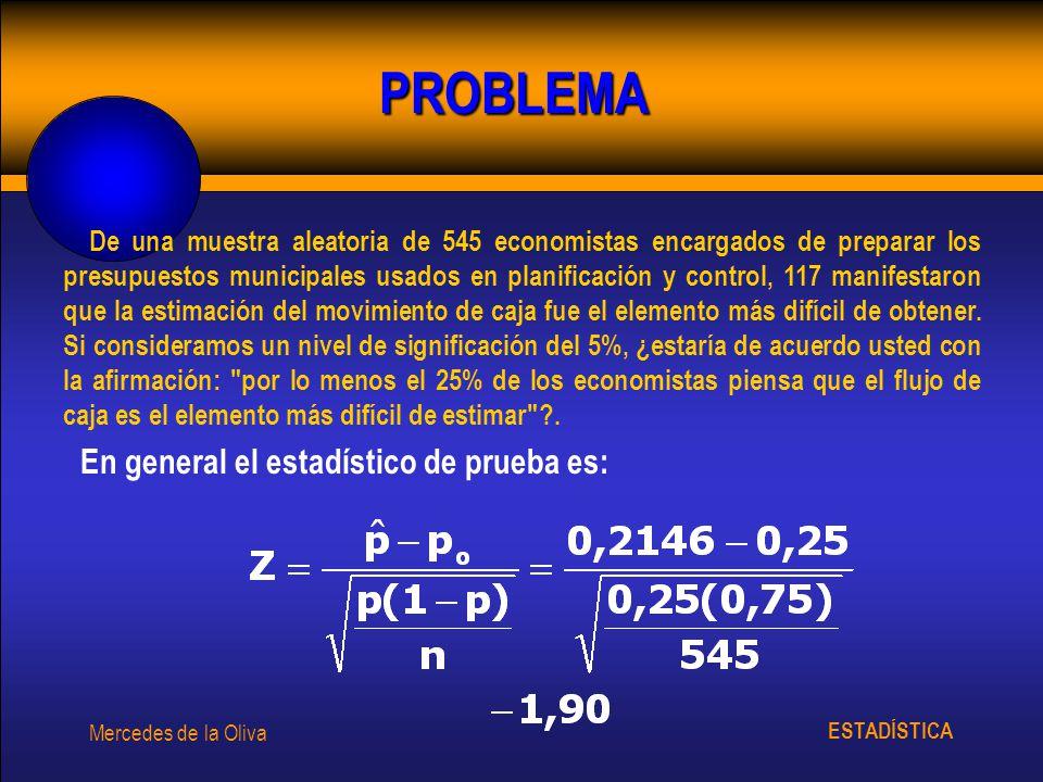 ESTADÍSTICA Mercedes de la Oliva De una muestra aleatoria de 545 economistas encargados de preparar los presupuestos municipales usados en planificaci