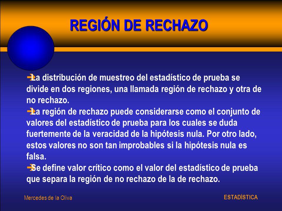 ESTADÍSTICA Mercedes de la Oliva REGIÓN DE RECHAZO è La distribución de muestreo del estadístico de prueba se divide en dos regiones, una llamada región de rechazo y otra de no rechazo.