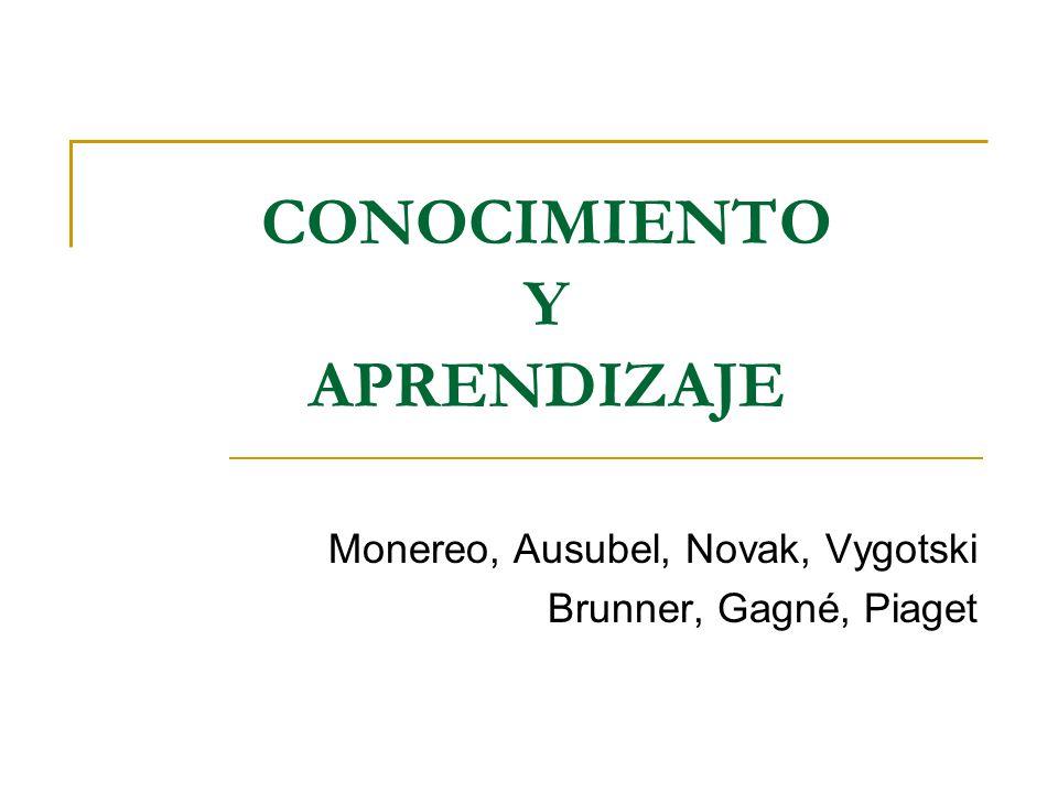 CONOCIMIENTO Y APRENDIZAJE Monereo, Ausubel, Novak, Vygotski Brunner, Gagné, Piaget