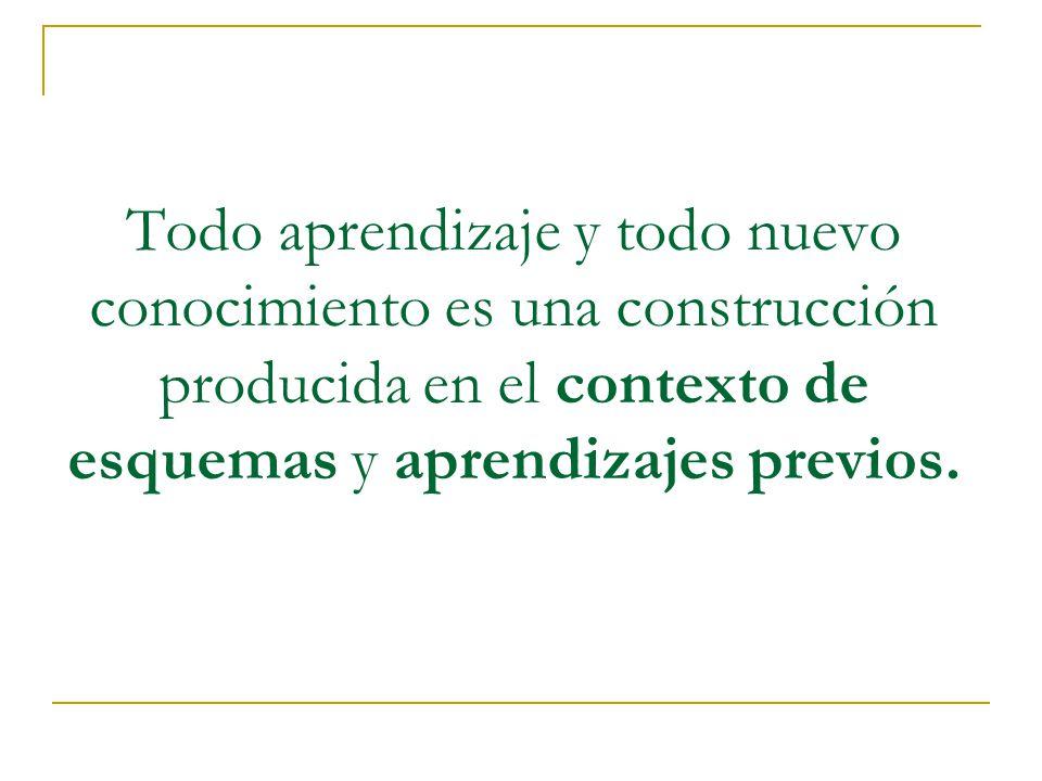 Todo aprendizaje y todo nuevo conocimiento es una construcción producida en el contexto de esquemas y aprendizajes previos.