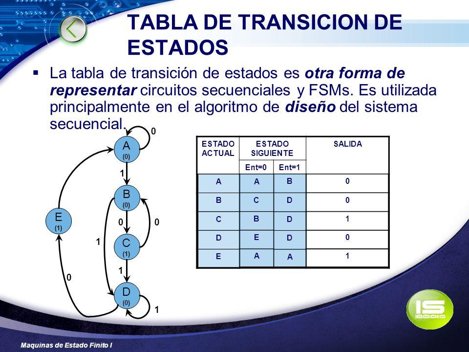 Maquinas de Estado Finito I TABLA DE TRANSICION DE ESTADOS La tabla de transición de estados es otra forma de representar circuitos secuenciales y FSM