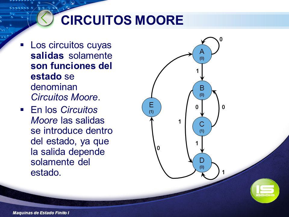 Maquinas de Estado Finito I CIRCUITOS MOORE Los circuitos cuyas salidas solamente son funciones del estado se denominan Circuitos Moore. En los Circui