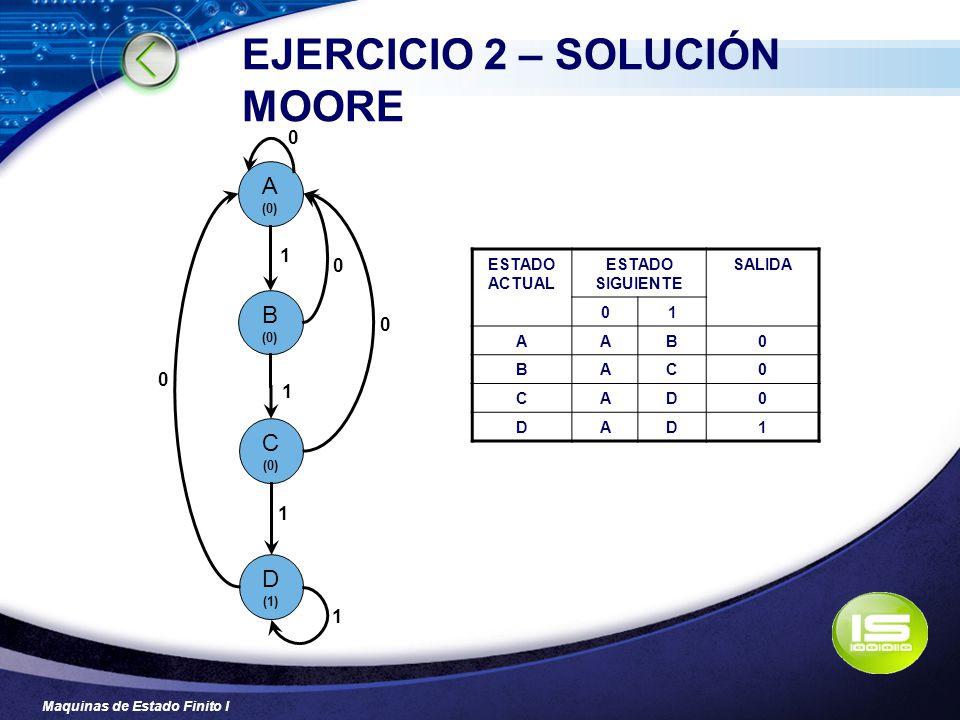 Maquinas de Estado Finito I EJERCICIO 2 – SOLUCIÓN MOORE A (0) B (0) C (0) 1 0 1 D (1) 1 1 ESTADO ACTUAL ESTADO SIGUIENTE SALIDA 01 AAB0 BAC0 CAD0 DAD