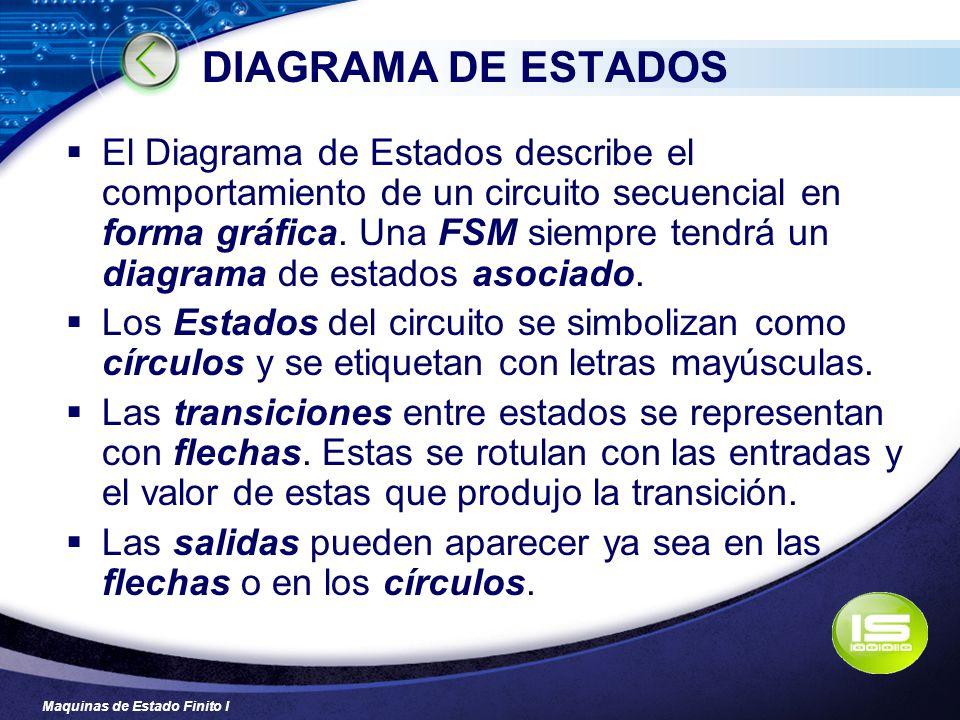 Maquinas de Estado Finito I DIAGRAMA DE ESTADOS Ejemplos de Diagramas de Estado 1 entrada 1 salida 5 estados 1 entrada 1 salida 4 estados A (0) B (0) C (1) D (0) E (1) 1 0 01 0 1 0 1 A B CD 1/0 1/1 0/0 1/1 0/1 1/0 entrada/salida