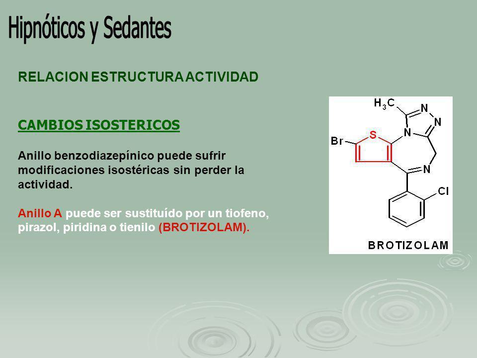 RELACION ESTRUCTURA ACTIVIDAD CAMBIOS ISOSTERICOS Anillo benzodiazepínico puede sufrir modificaciones isostéricas sin perder la actividad.