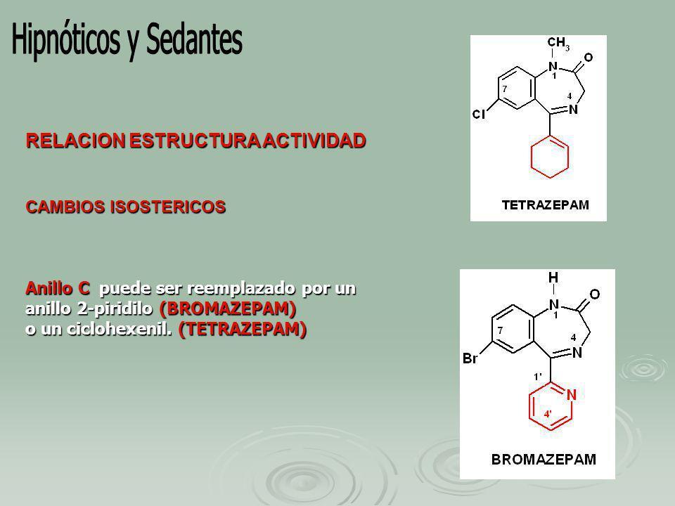 RELACION ESTRUCTURA ACTIVIDAD CAMBIOS ISOSTERICOS Anillo C puede ser reemplazado por un anillo 2-piridilo (BROMAZEPAM) o un ciclohexenil.