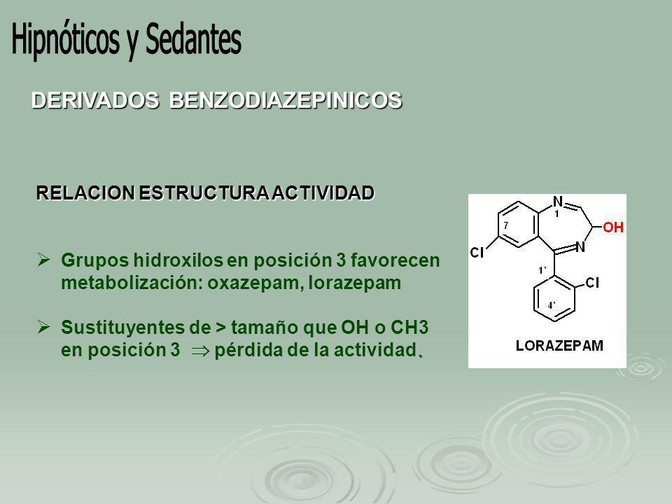 RELACION ESTRUCTURA ACTIVIDAD Grupos hidroxilos en posición 3 favorecen metabolización: oxazepam, lorazepam.