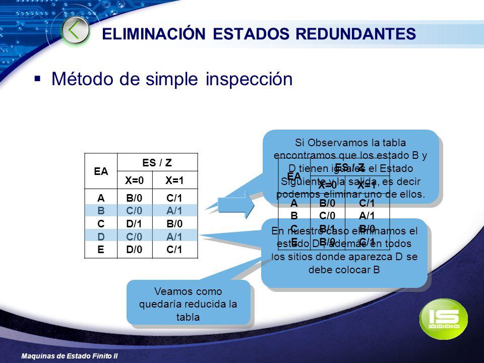 Maquinas de Estado Finito II ELIMINACIÓN ESTADOS REDUNDANTES Método de simple inspección EA ES / Z X=0X=1 ABCDEABCDE B/0 C/0 D/1 C/0 D/0 C/1 A/1 B/0 A